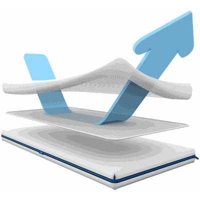 AeroSleep Matras Evolution - 60x120 cm